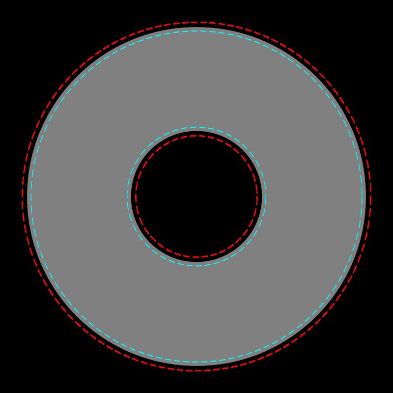 Тиражирование и печать (нанесение изображения и запись) на cd/dvd/blue-ray диски
